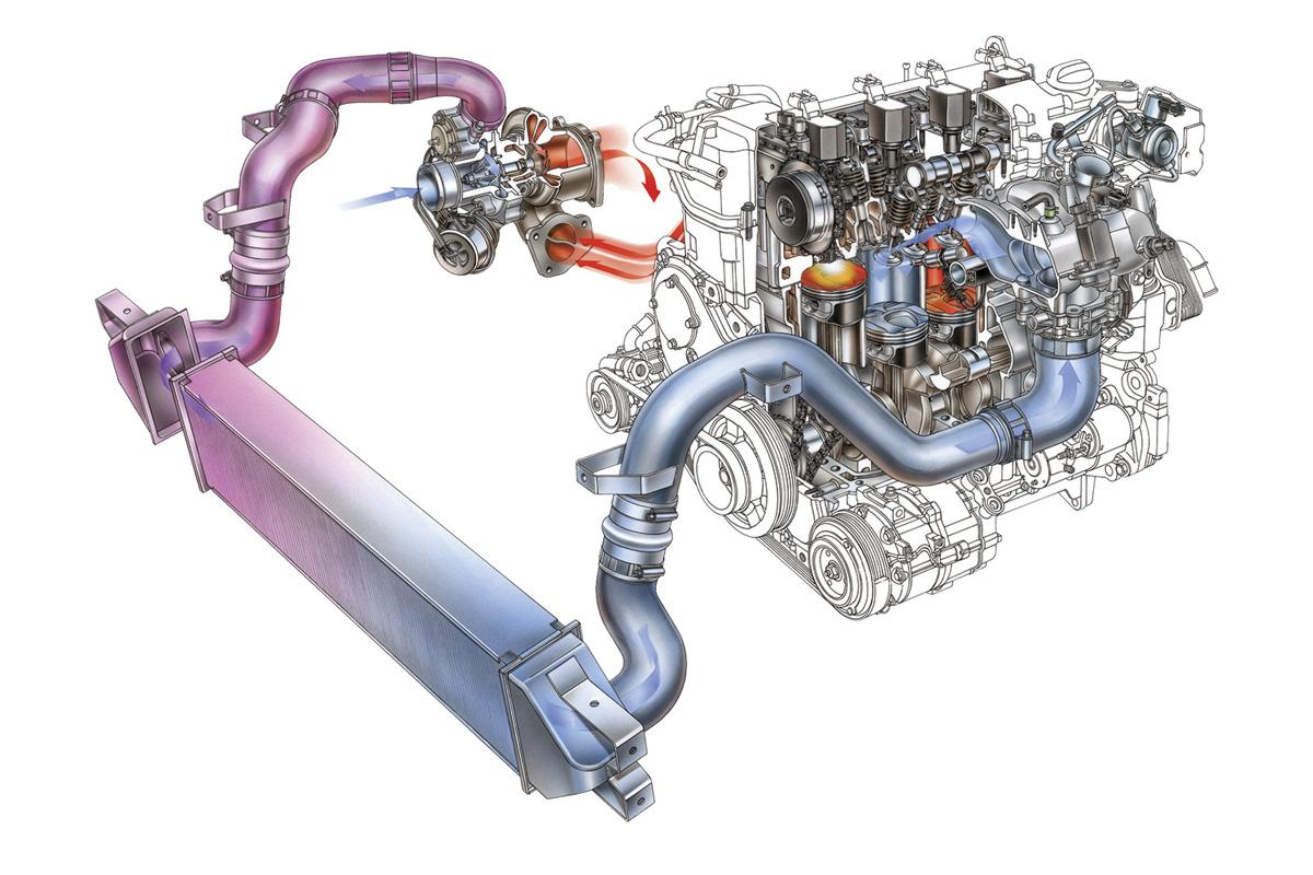 El intercooler en los motores turbo