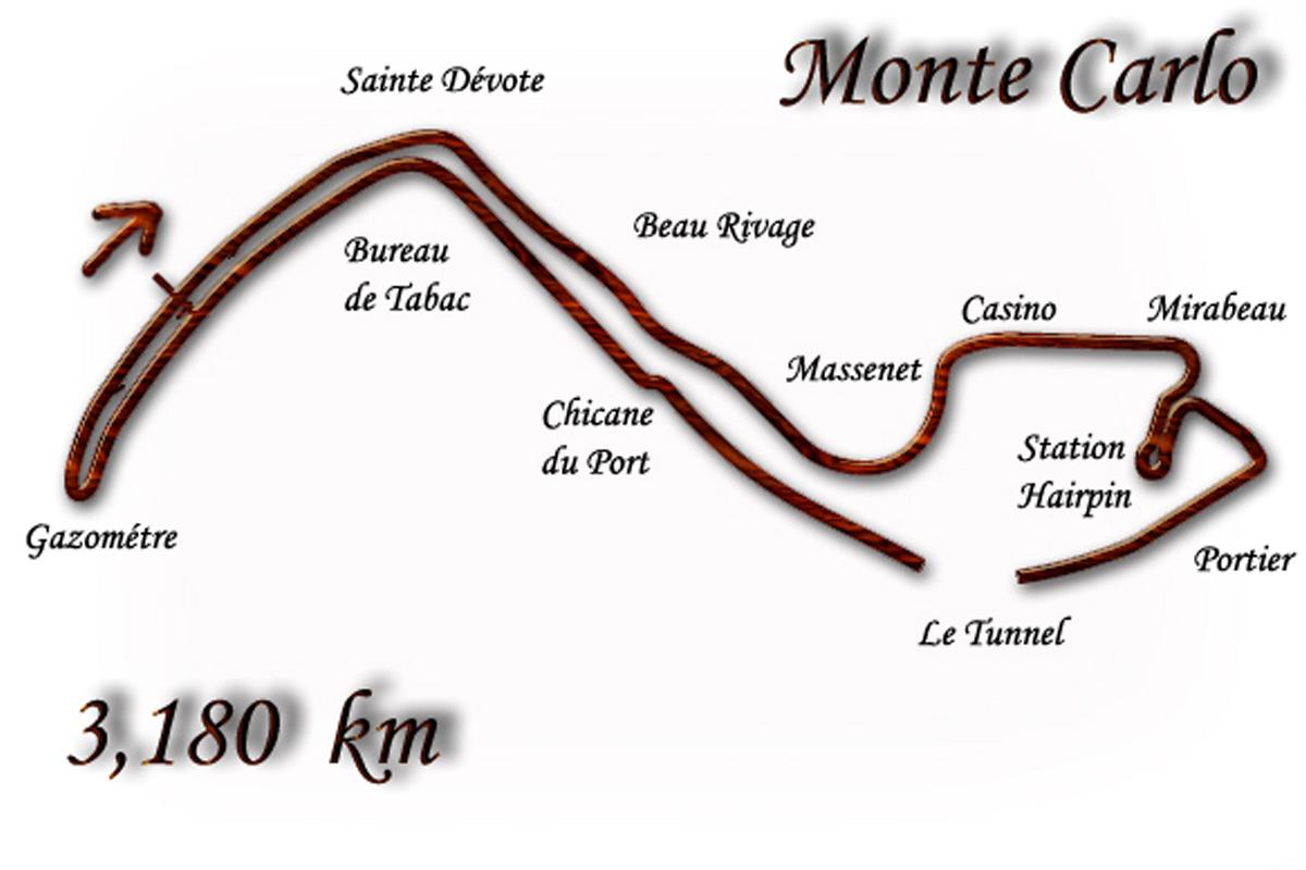 Circuito de Monte Carlo de 1963 a 1972