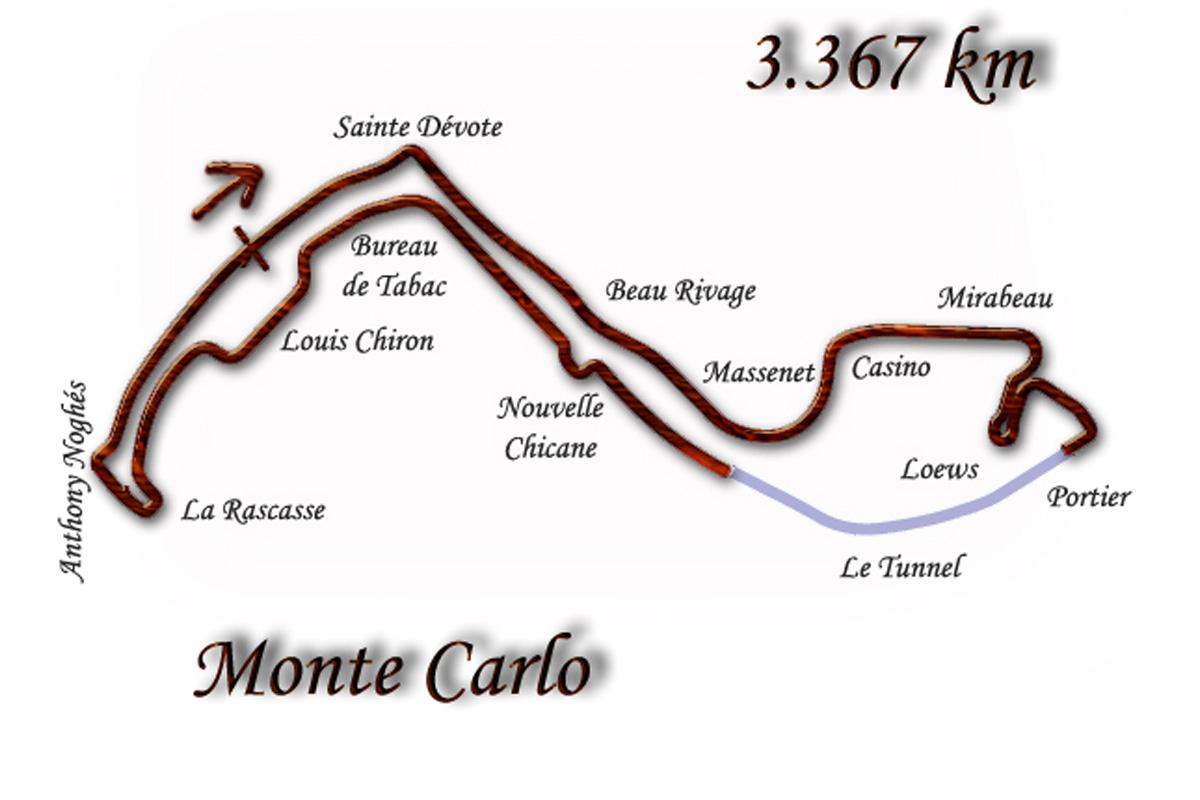 Circuito de Monte Carlo en 1998