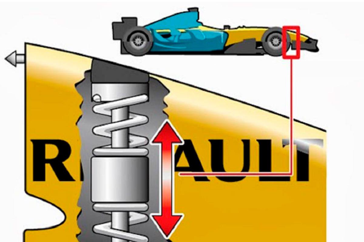 Amortiguador-de-Masas-Renault-F1