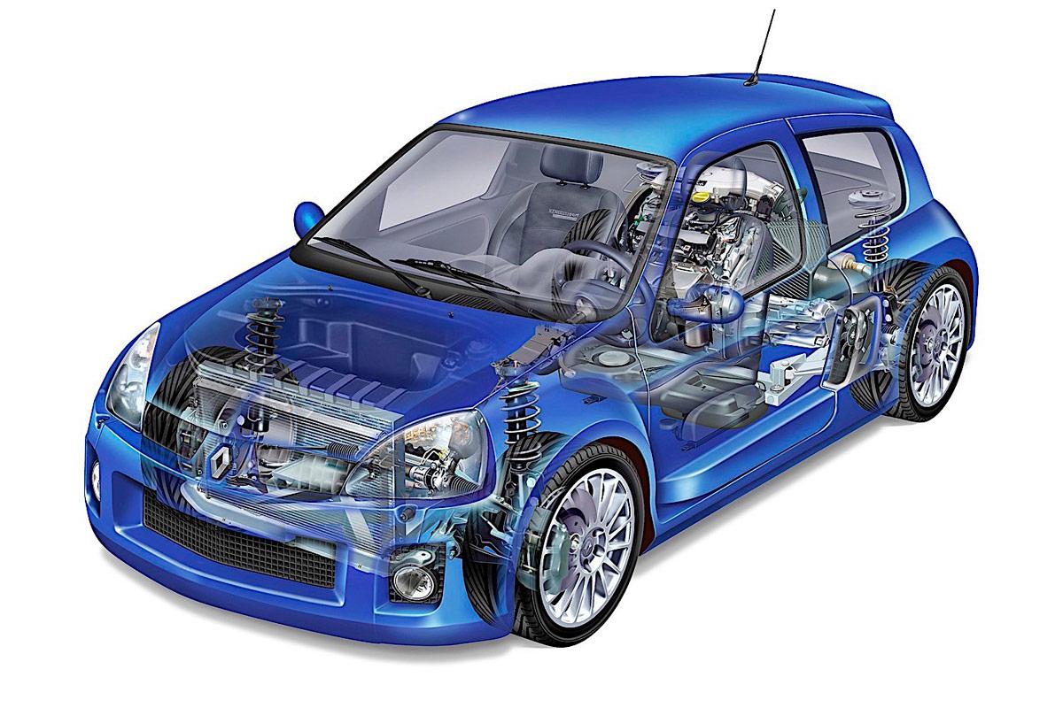 Renault-Clio-V6-Motor